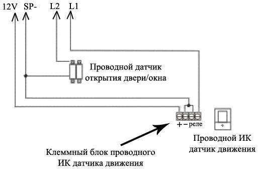 GSM сигнализация для дачи